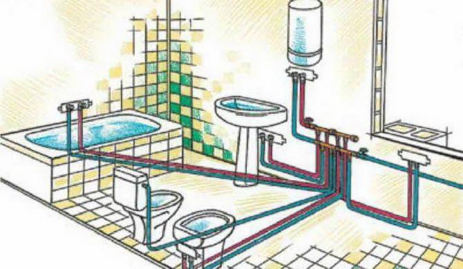 Водоснабжение своими руками в частном доме