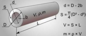 пример технического расчета диаметра трубы