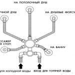 схема подключения к душевой кабине