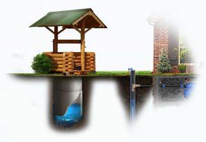 выбор проводки водопровода