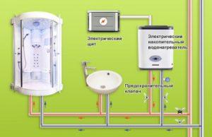 подключение к водонагревателю