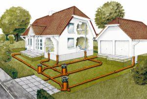 канализационные сети