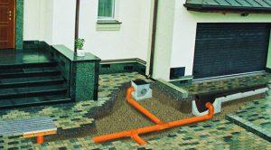 сливные трубы для канализации