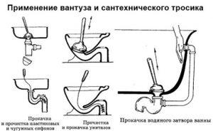 прочистка труб