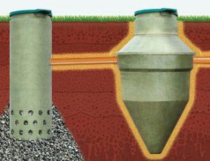 Автономні каналізації для приватного будинку