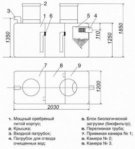 размеры септика танк