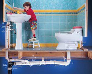 канализация в квартире