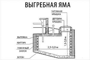 вывод вентиляции1