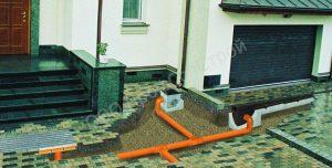 Ливневая канализация открытого типа своими руками