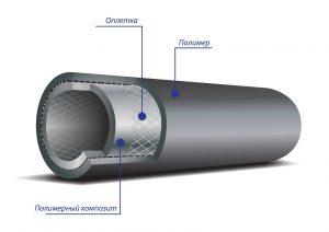 состав трубы