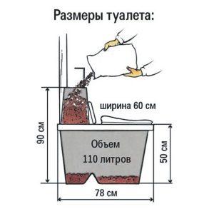 размеры биотуалета