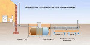 схема септика на даче